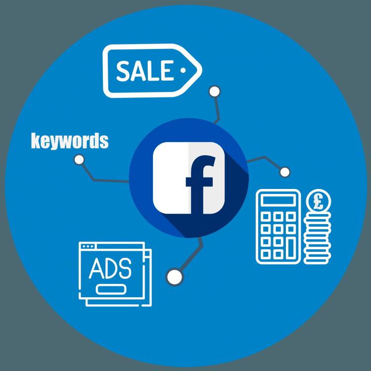 Facebook Ads Report & Optimisation images