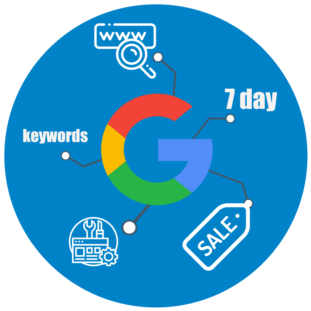 Google Ad Campaign image