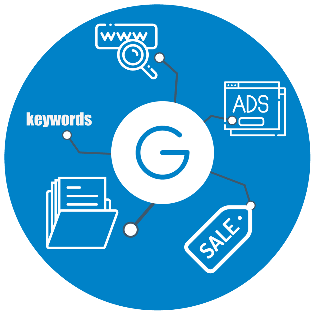 Google AdWords Pack images