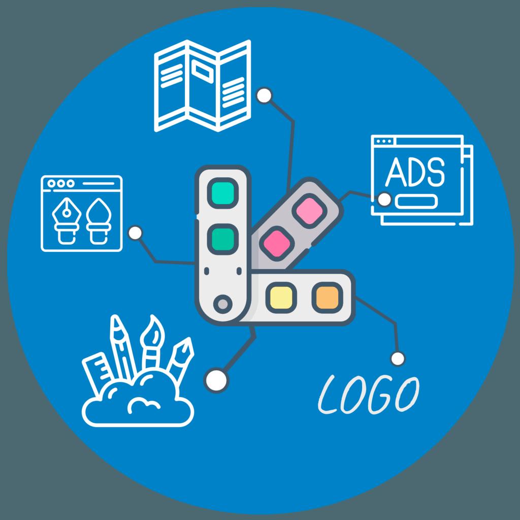 Go Edit Design Support